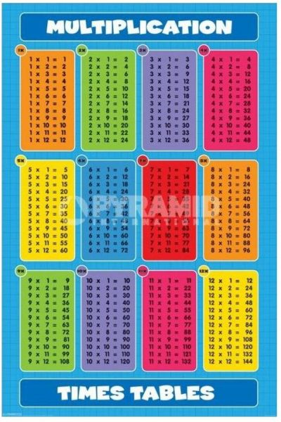 Souq maxi posters pp31421 multiplication times tables - Les table de multiplication de 1 a 12 ...