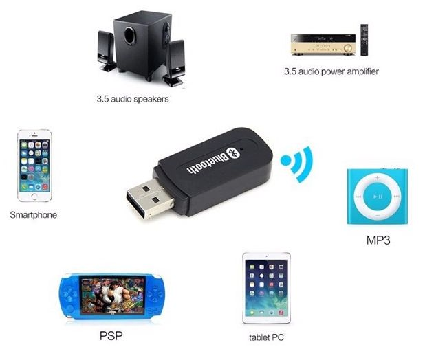 3.5mm Jack USB Wireless Bluetooth Music Audio Receiver Dongle Adapter for Aux Car PC IOS/Android