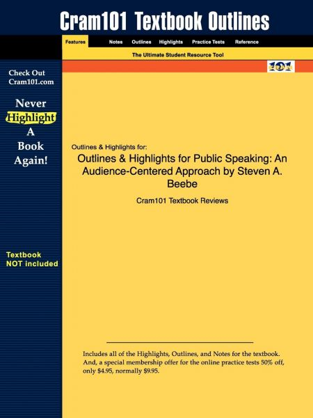 outlines highlights for public speaking an audience centered